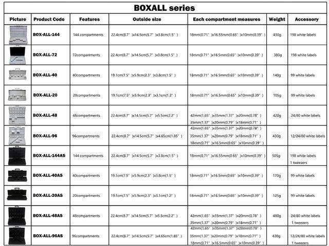 BOXALL