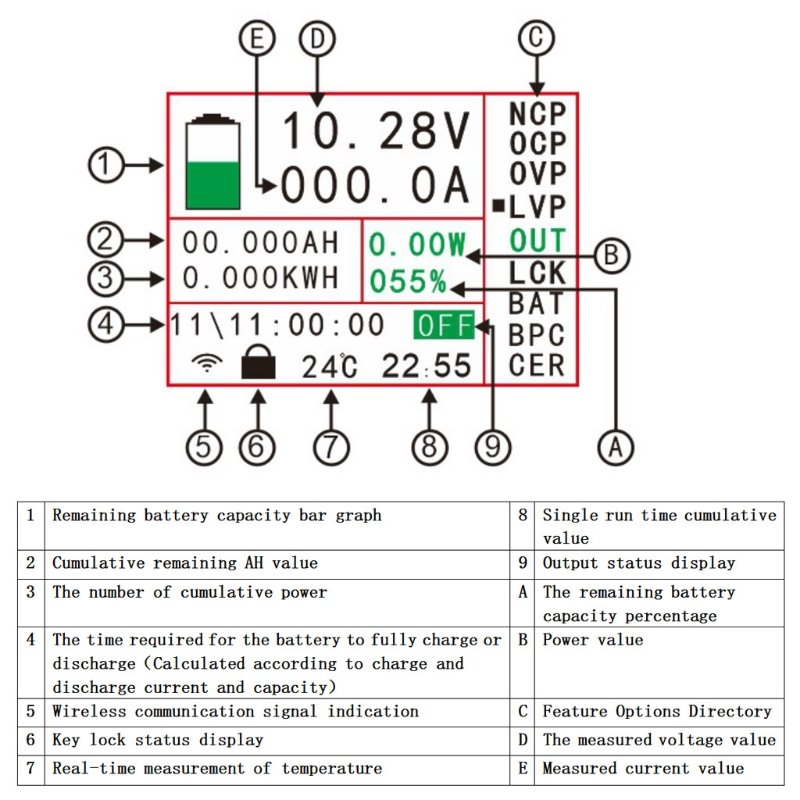 Tools : DC 500V 100A 200A 500A Wireless Voltmeter Ammeter Coulometer Battery Power Meter
