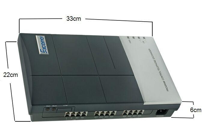 pabx 208