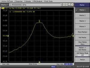 Image 5 - 2.4GHZ のマイクロストリップバンドパスフィルタ