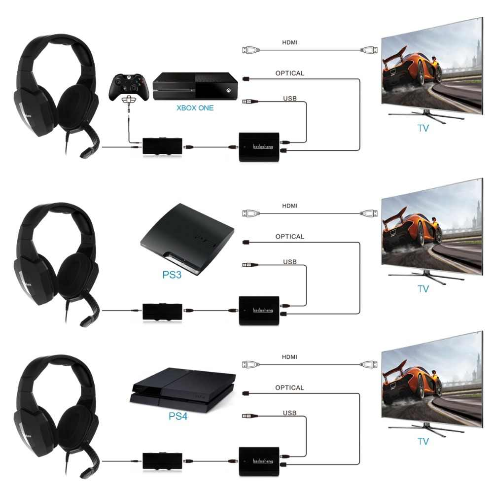 HUHD bdasheng ステレオゲーミングヘッドセット光ファイバノイズキャンセルのための Xbox 360/PS4/PS3/PC /MAC 、 LED バックライト