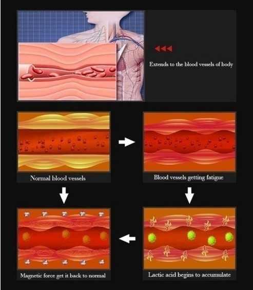 ボディ痩身減量抗疲労治癒ブレスレットビーズストレッチブレスレット磁気治療ビーズためのスリム女性