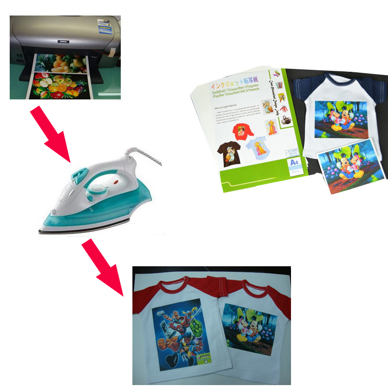 where to buy transfer paper Buy transfer paper online in australia, compare prices of 130 products from 23 stores lowest price is  save with myshoppingcomau.