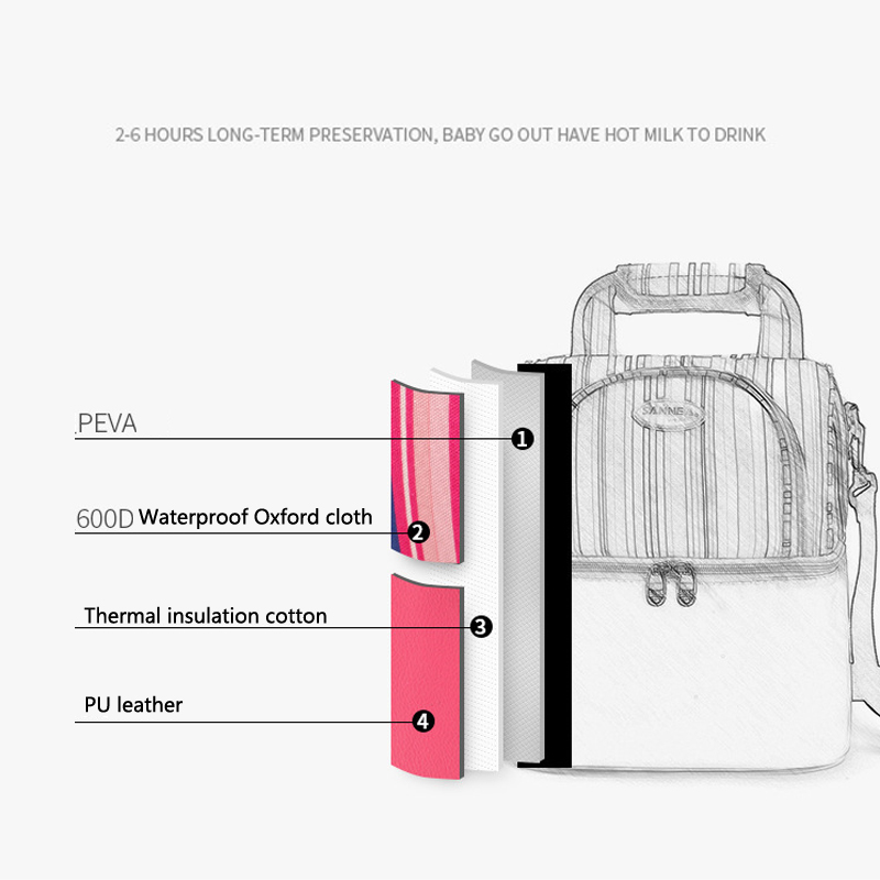 Lunch Bag Cooler Picnic Pouch for Food Women Thermal Dinner Box Kids Milk Case Double Layer Fashion Portable bolsa termica