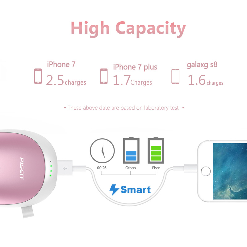Pocket Hand Warmer Back Battery Electronic USB Charger Power Bank Rose Gold