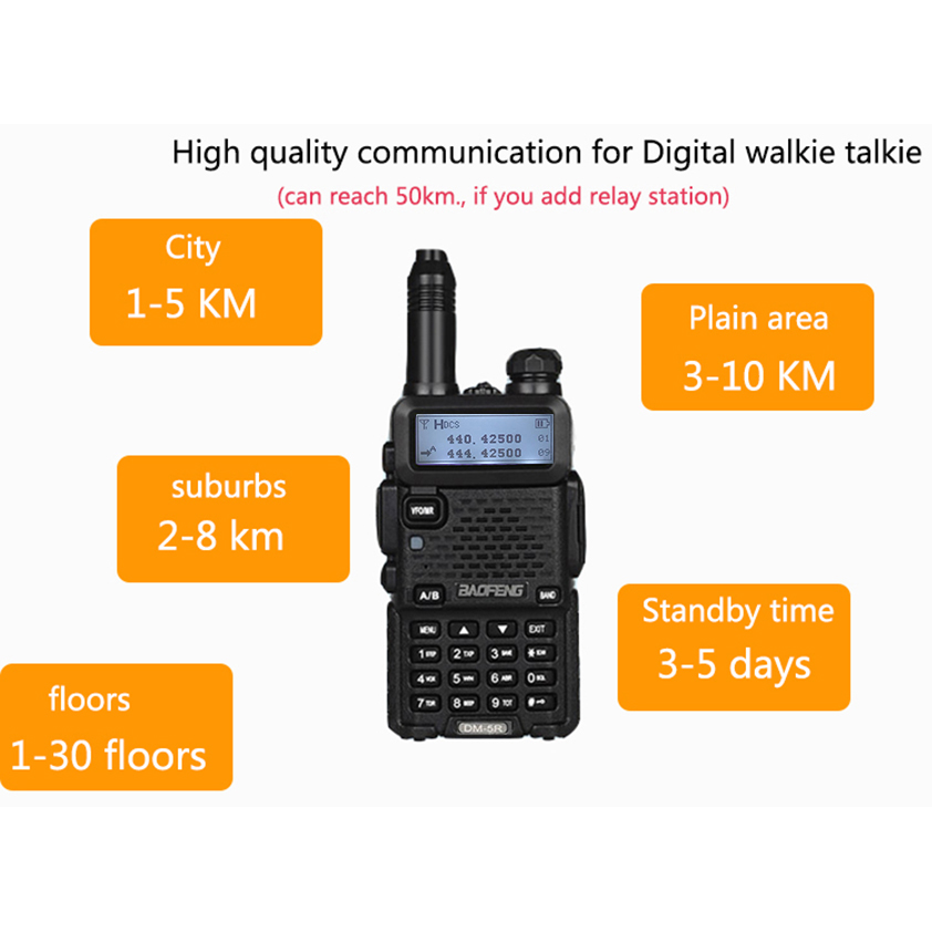 Image 5 - Baofeng DM 5R Portable Digital Walkie Talkie Ham VHF UHF DMR Radio Station Double Dual Band Transceiver Boafeng Amador Woki Toki-in Walkie Talkie from Cellphones & Telecommunications