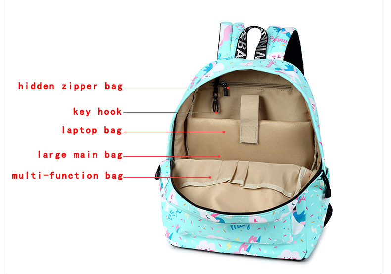 WINNER Women Backpack Unicorn Cute School Printing Backpack Bookbag School Bags For Teenage Girls Mochila Travel Softback (9)