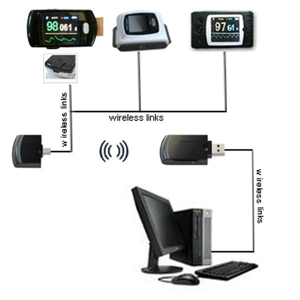 CONTEC Pulse Oximeter Bluetooth,Spo2 Monitor OLED USB+Software+ Alarm+sw CMS50EW elias bongmba kifon the wiley blackwell companion to african religions
