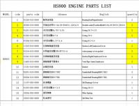 BELT/GASKETS/BEARING/O-RING/FILTER/OIL DRAINAGE/WATER PUMP COVER SUIT FOR HS800/HISUN 800UTV ENGINE