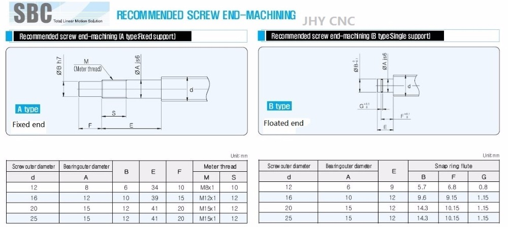 end maching
