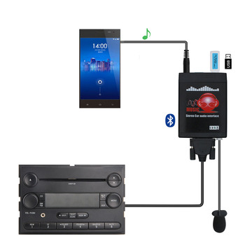 car-mp3-aux-usb-12v-3-5mm-stereo-adapter-wireless-hands-free-auto-bluetooth-receiver-fit-for-ford-focus-edge-f150-f250-qx985