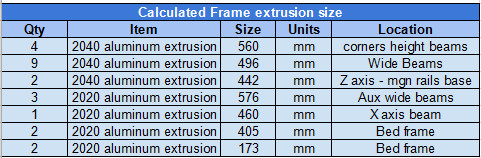Express Shipping! Funssor BLV mgn Cube Frame kit  &  Hardware Kit  For DIY CR10 3D Printer Z height 365MM