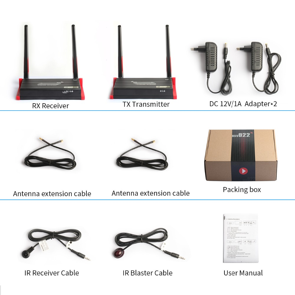 Wireless HDMI Transmitter Receiver (2)