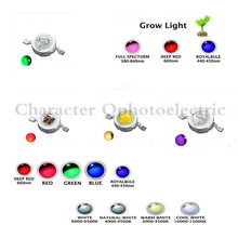 10pcs  1W 3W 5W High Power LED light , Red, Green, Blue, Yellow, RGB,white(neutral White), Warm White, Cool White UV Cyan