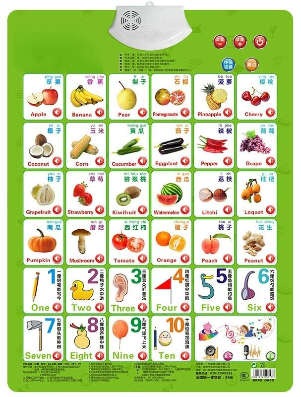 Popular Baby Learning Chart-Buy Cheap Baby Learning Chart ...