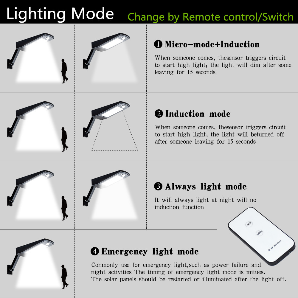 Solar Light 48 LED 900LM Auto PIR Motion Sensor With Remote Control Garden  Wall Solar Lamp For Outdoor Waterproof Newest Design-in Solar Lamps from