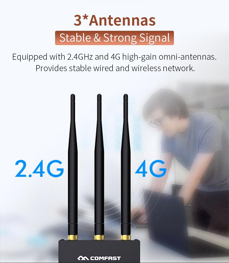 Plug & play WiFi роутер 4G модем с sim-картой слот точка доступа 2,4G открытый AP 4G LTE роутер с 3 * 5dBi сильный сигнал антенны