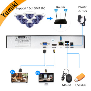 Image 2 - H.265 +/H.264 16ch * 5.0MP NVR Netwerk Vidoe Recorder Intelligente analyze 1080 P/720 P IP Camera met SATA kabel ONVIF CMS XMEYE