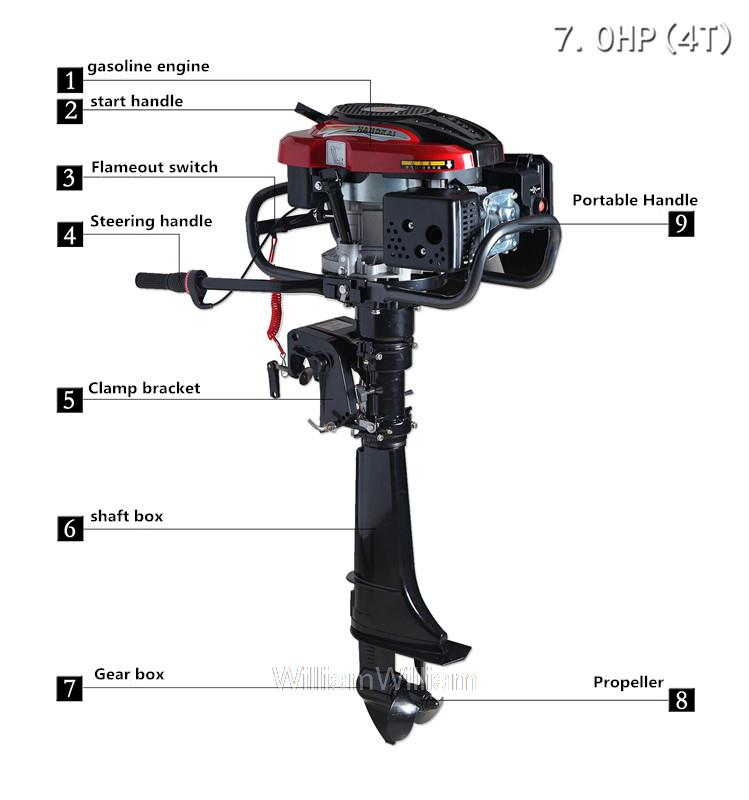 Wholesale Retails New Outboard Motor Hangkai Outboard Boat