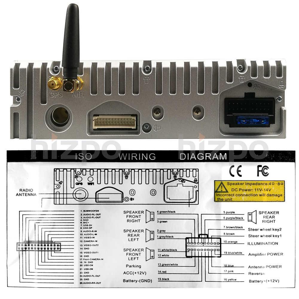 "Hizpo クアッドコア 7 ""1Din アンドロイド 9.0 カー Dvd ラジオマルチメディアプレーヤー 1024*600 ユニバーサル GPS ナビゲーション、自動ラジオステレオオーディオ BT"