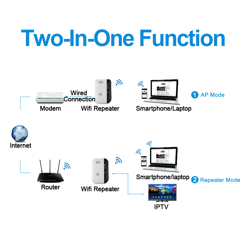 WiFi WiFi Repeater Wifi Extender 300Mbps Wi-Fi Amplificador 802.11N / - Equipo de red - foto 3