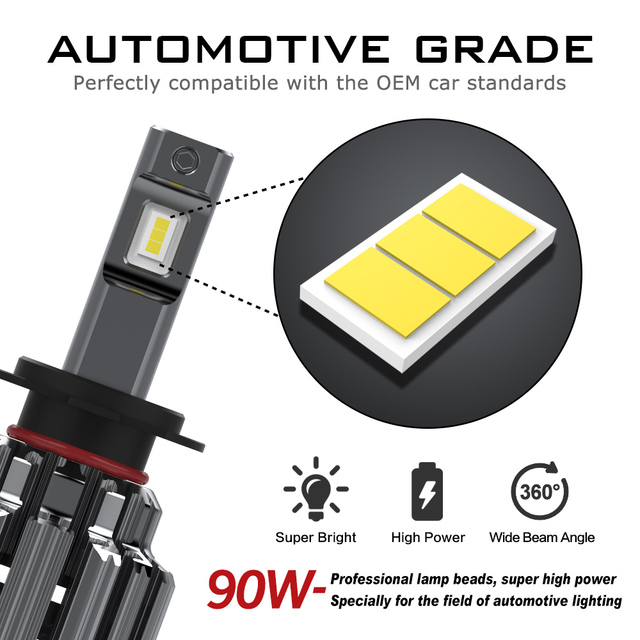 NOVSIGHT H7 Car LED Headlight Bulbs 90W 15000LM Single Beam LED H7 Automobile Headlamp Car Lights 6000K 12V for Audi VOLVO