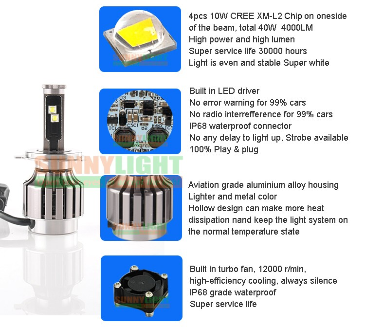 19- h4 40W high low light led headlight for car automobile head fog drl lamp