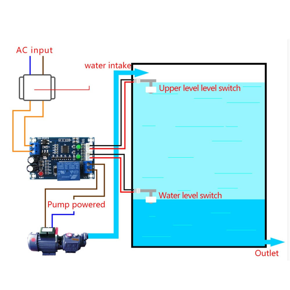 XH M203 Full Automatic Water Level Controller Pump Switch Module AC ...