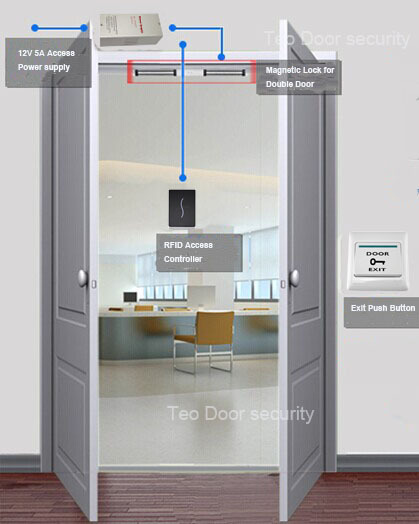 Great Network Access Control System RFID System For Locknetics Double Door