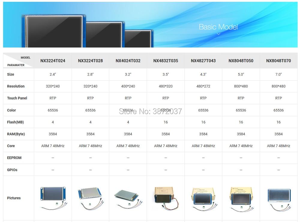 Inteligente para Arduino Raspberry Pi ESP8266