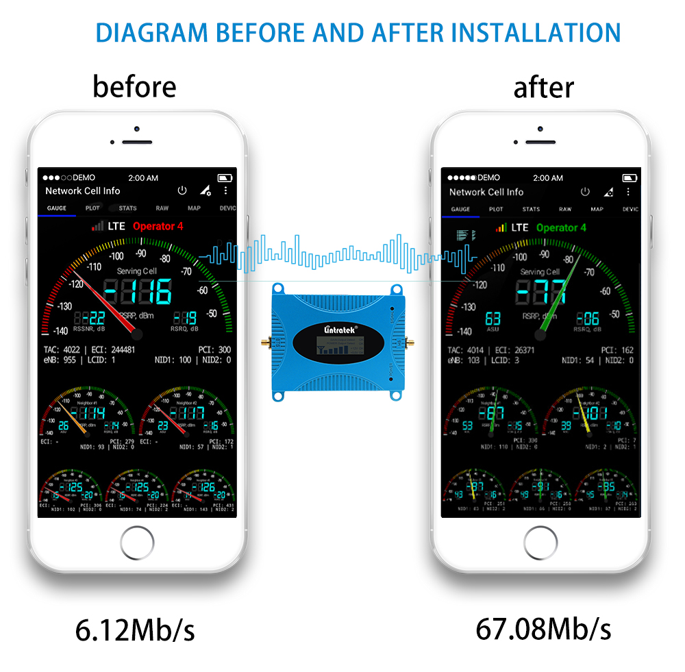 Amplificateur de Signal celulaire lintratek 850 mhz mini 2G/3G kit de répéteur bande 5 répétidor CDMA amplificateur de Signal de téléphone portable 850 mhz S45 - 3