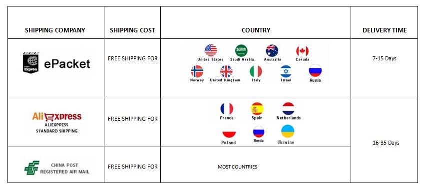 shipping tu 2