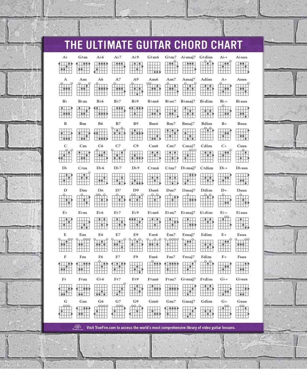 Guitar Chords Chart Key Music Graphic Exercise Light Canvas Custom