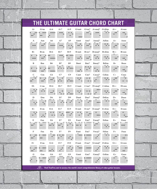 Guitar Chords Chart Key Music Graphic Exercise Light Canvas Custom ...