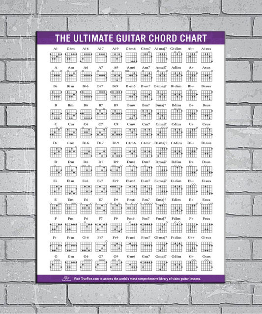 Online Shop Guitar Chords Chart Key Music Graphic Exercise Light ...