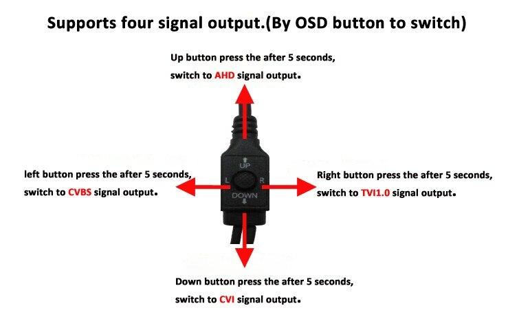 Change model via OSD