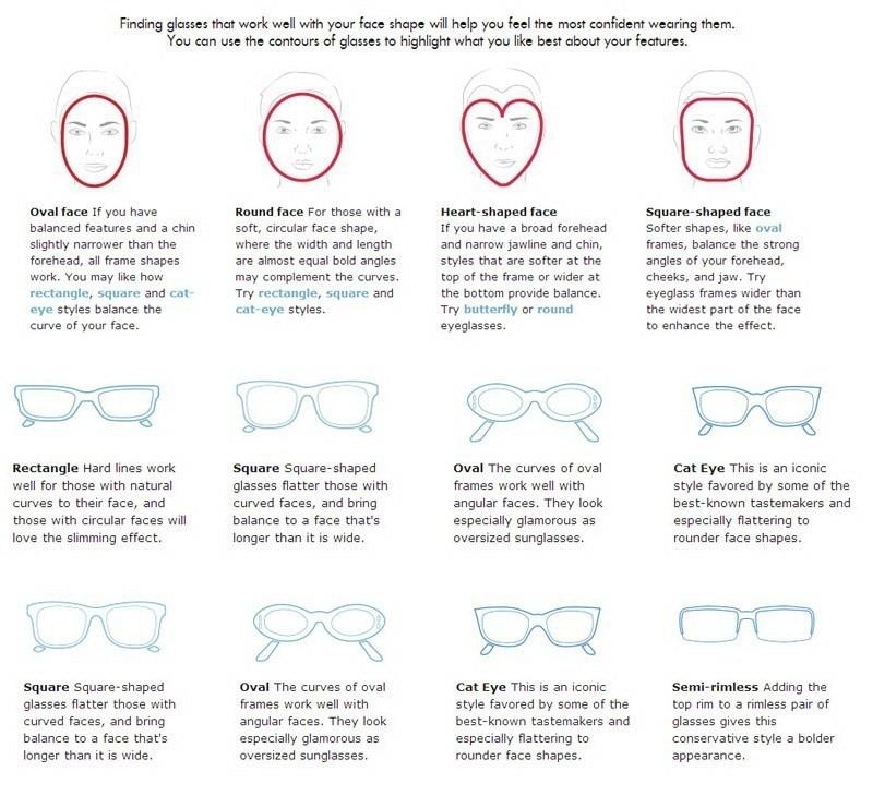 2016 Brand Quality Acetate Small Oval Shape Full Rim Women Optical ...