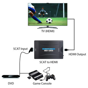 Image 5 - SCART to HDMI Video Audio Upscale Converter 1080P SCART Input HDMI Output Adapter For SKY Blu Ray Player HDTV DVD