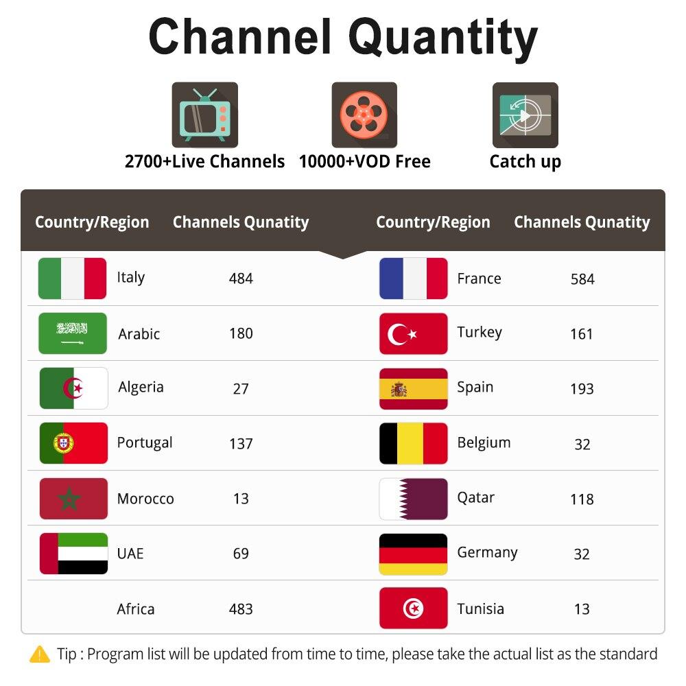Image 2 - Италия IP tv Xiaomi Mi Box 3 IP tv Арабский итальянский язык IP tv Испания Бельгия Африка IP tv Италия Франция Турция IP tv медиаплеер Xiaomi ОАЭ IP tv-in ТВ-приставки from Бытовая электроника