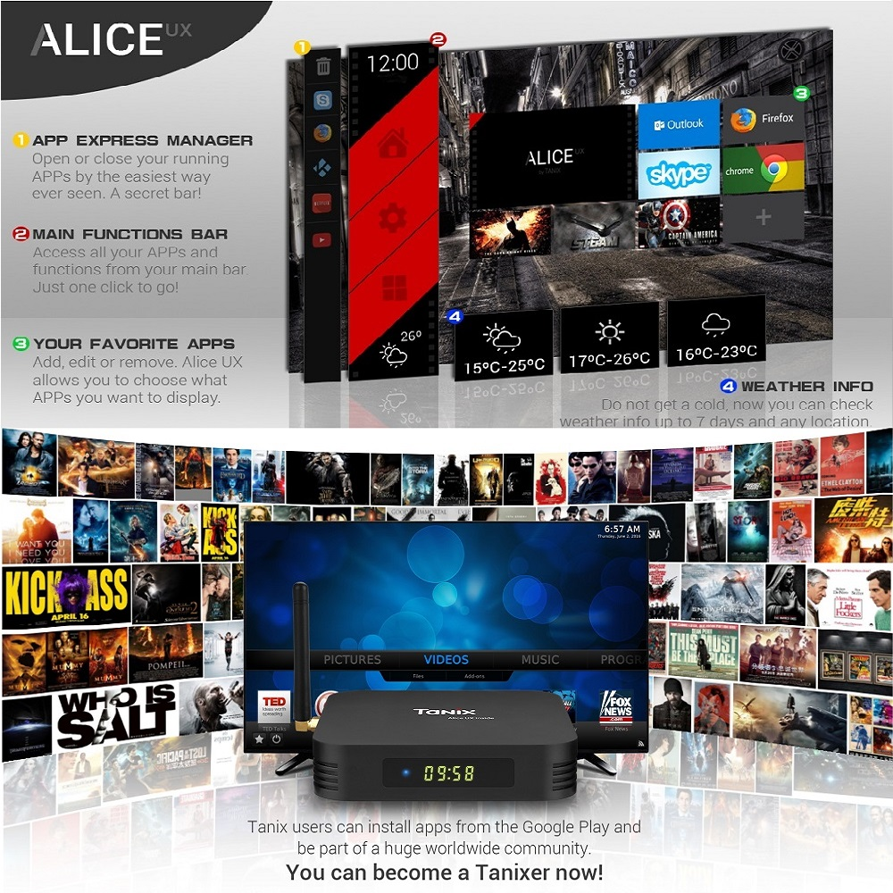 Smart TV Box Android 9 0 Tanix TX6 Allwinner H6 4GB RAM 64GB ROM 32G 4K  2 4G/5GHz Dual WiFi BT 2G16G PK T95 HK1 MAX Media Player