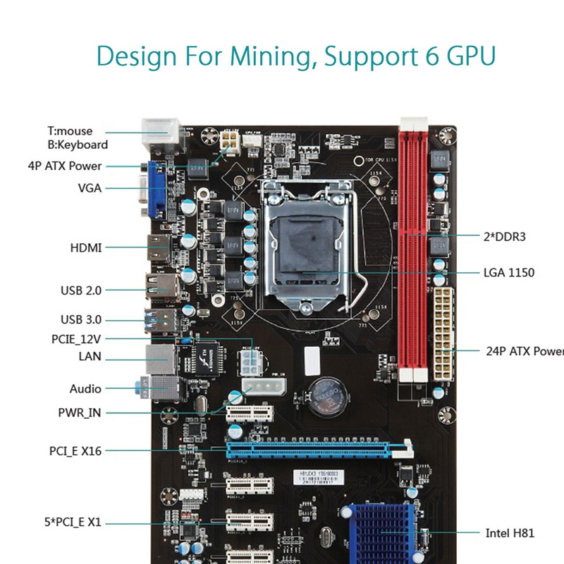 New 6 GPU 1150 H81BTC 6PCIE Mining Motherboard For ETH Bitcoin Miners High Quality Replacement Mining Motherboard btc 6411