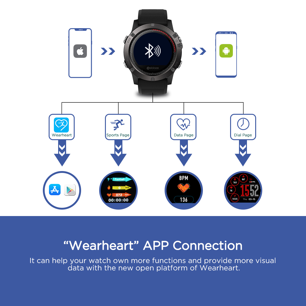 Image 5 - Zeblaze VIBE 3 ECG Instant ECG on demand Color Display Heart Rate