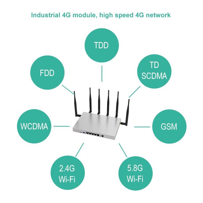 Powerful MTK7621 4G Modem Router Wifi LTE FDD TDD GSM Sim Card Gigabit Access Point 11ac Long Range Network For Apartment