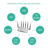 Powerful MTK7621 4G Modem Router Wifi LTE FDD TDD GSM Sim Card Gigabit Access Point 11ac Long Range Network For Apartment