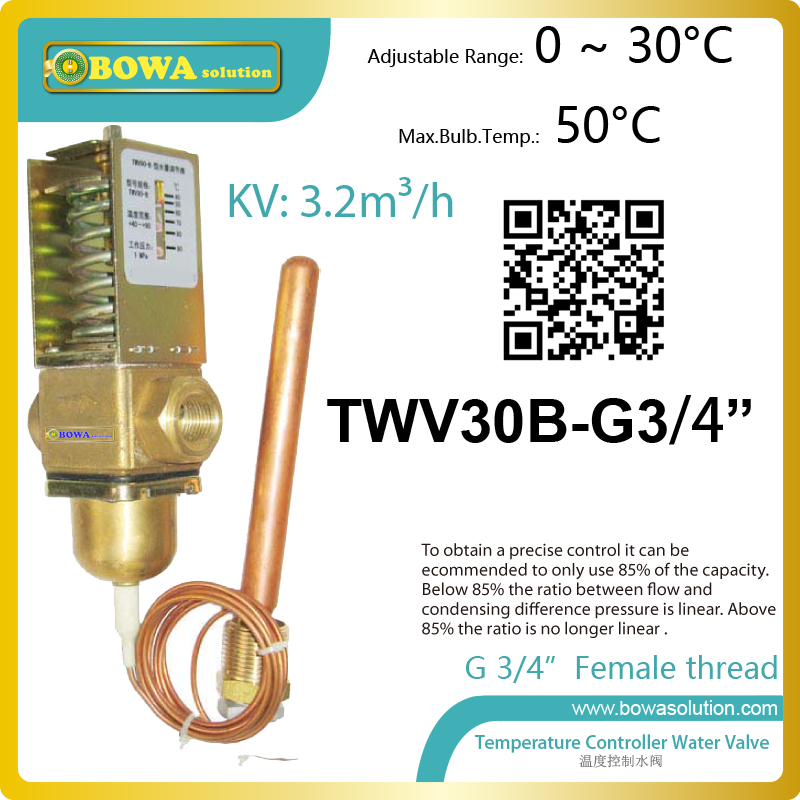 Temperature operated water valves sensor must be able to react to variations in  cooling water temperature on system start thermo operated water valves are used for proportional regulation of flow quantity depending on the setting and the sensor