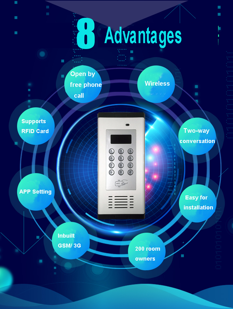 3G GSM Apartment Intercom Access Control System Support to Open Door by Phone Call RFID SMS Command Remote Control Gate Opener_F4