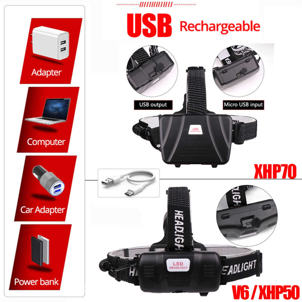 120000 לום XHP-70.2 led פנס דייג קמפינג פנס מתח גבוה פנס ראש מנורת Zoomable USB לפידים פנס 18650