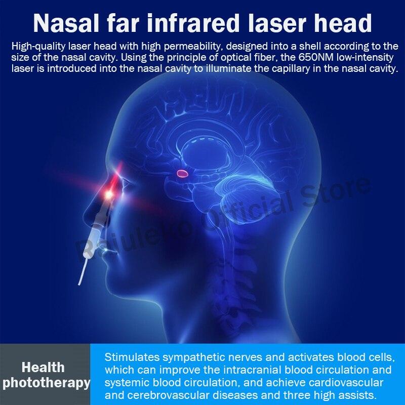 Полупроводниковое лазерное терапевтическое устройство с дальним инфракрасным излучением, прибор для лечения ринита и уровня сахара в кров...