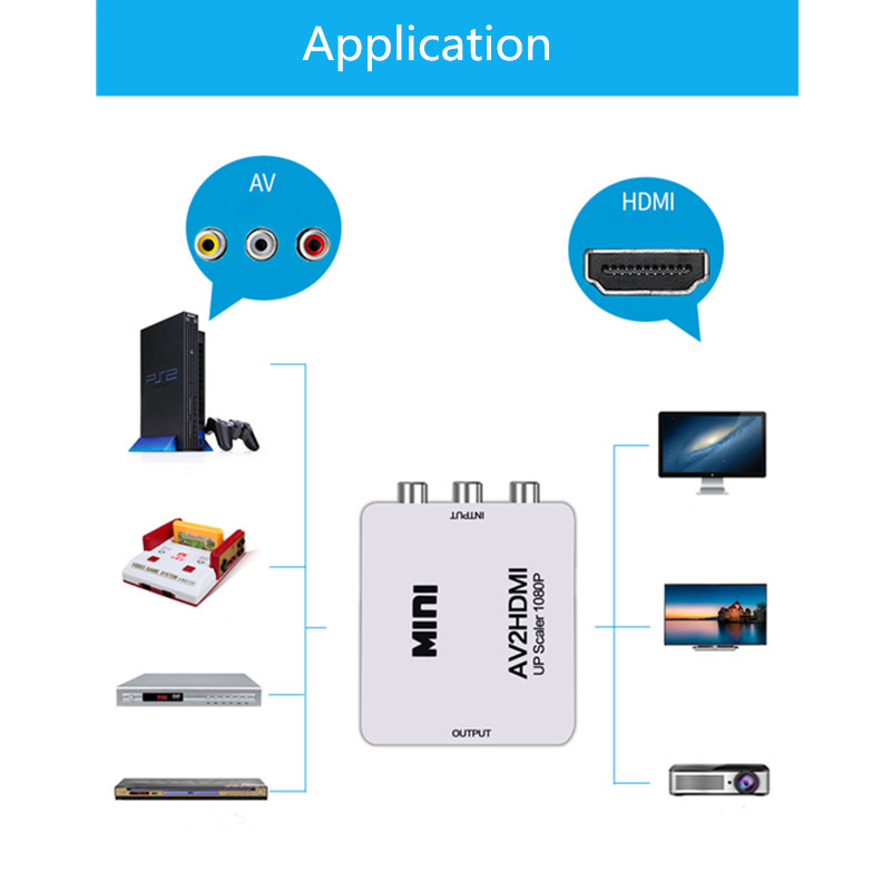 Image 5 - Mini AV to HDMI Video Converter Box AV2HDMI RCA AV HDMI CVBS to HDMI Adapter for HDTV TV PS3 PS4 PC DVD Xbox Projector-in HDMI Cables from Consumer Electronics