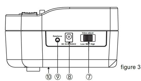 Underground Metal Detector gold detector digger treasure hunter Professional metal detector price depth 1.5m + Earphone Buzzer